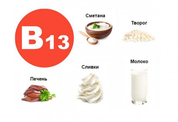 в13 в продуктах питания