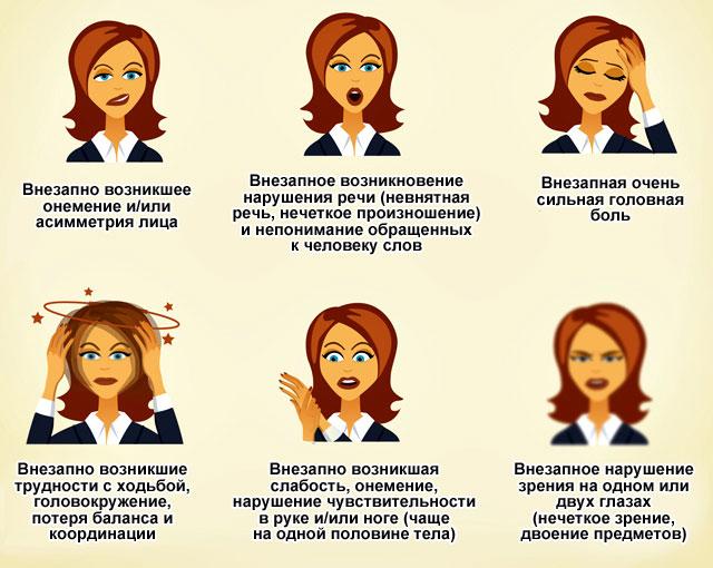 Проявления ТИА у женщин