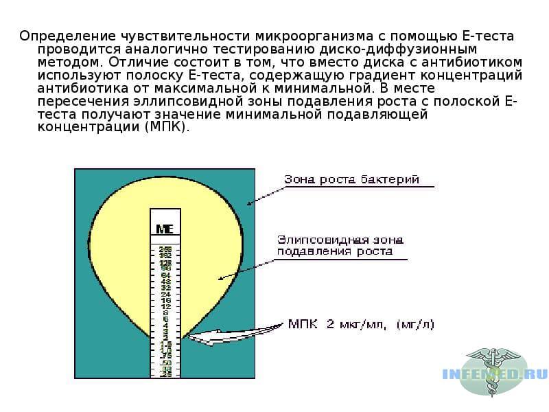 Метод Е-тест