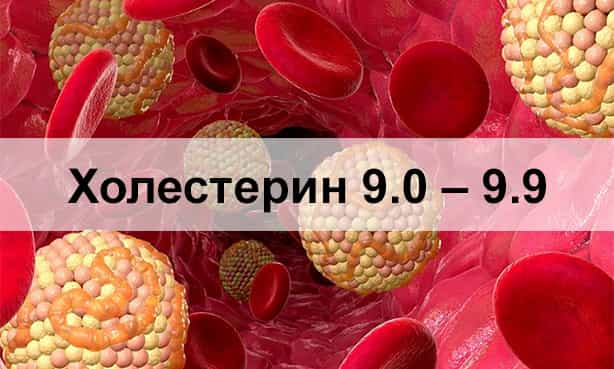 Холестерин 9.0 – 9.9