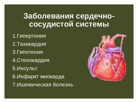 Организм – единое целое, и сбои в работе одной из систем приводят к нарушениям функций других.