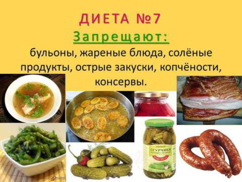 При различных заболеваниях почек разработана специальная диета №7.