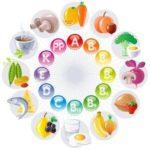 Важен своевременный прием витаминов