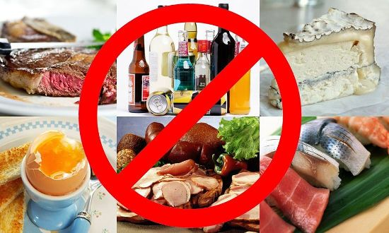 Продукты питания под запретом